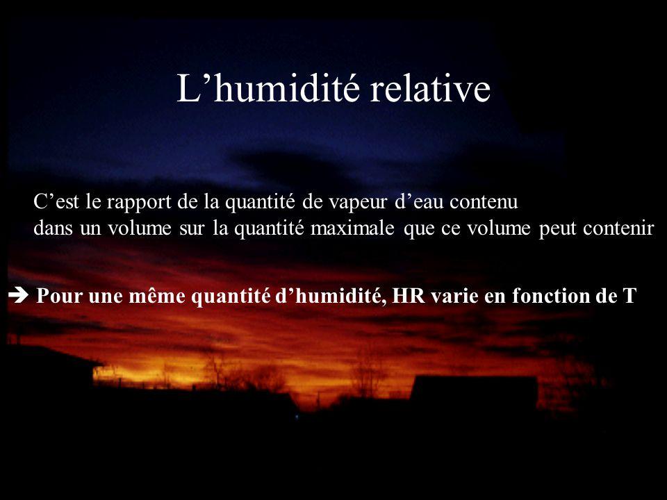 L'humidité relative C'est le rapport de la quantité de vapeur d'eau contenu. dans un volume sur la quantité maximale que ce volume peut contenir.
