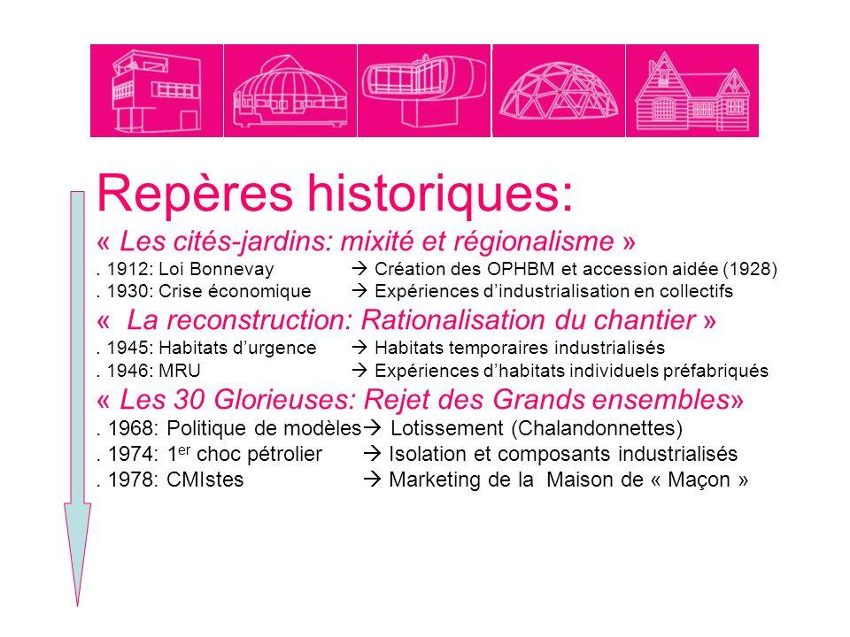 Repères historiques: « Les cités-jardins: mixité et régionalisme »