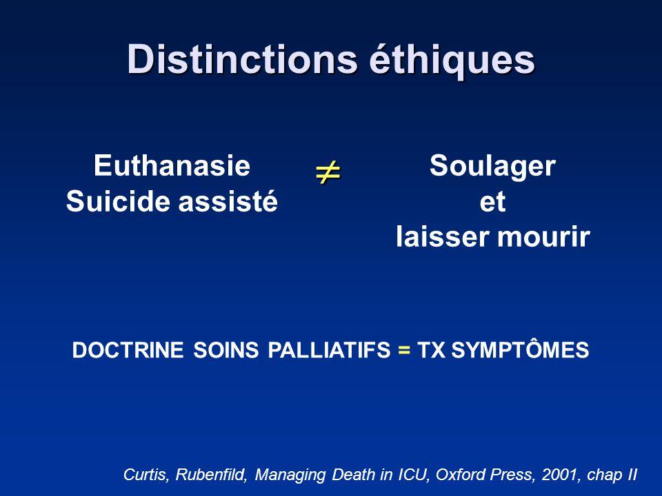 Distinctions éthiques