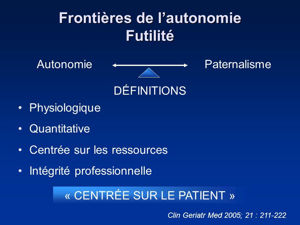 Frontières de l'autonomie Futilité