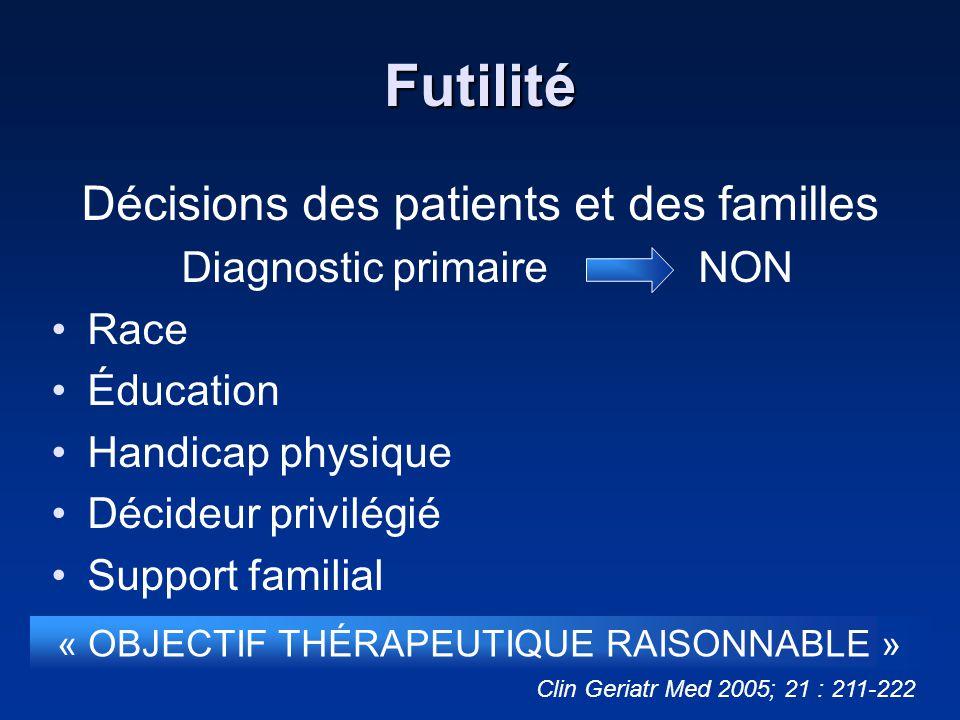 Futilité Décisions des patients et des familles