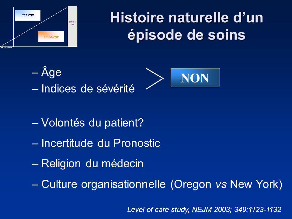 Histoire naturelle d'un épisode de soins