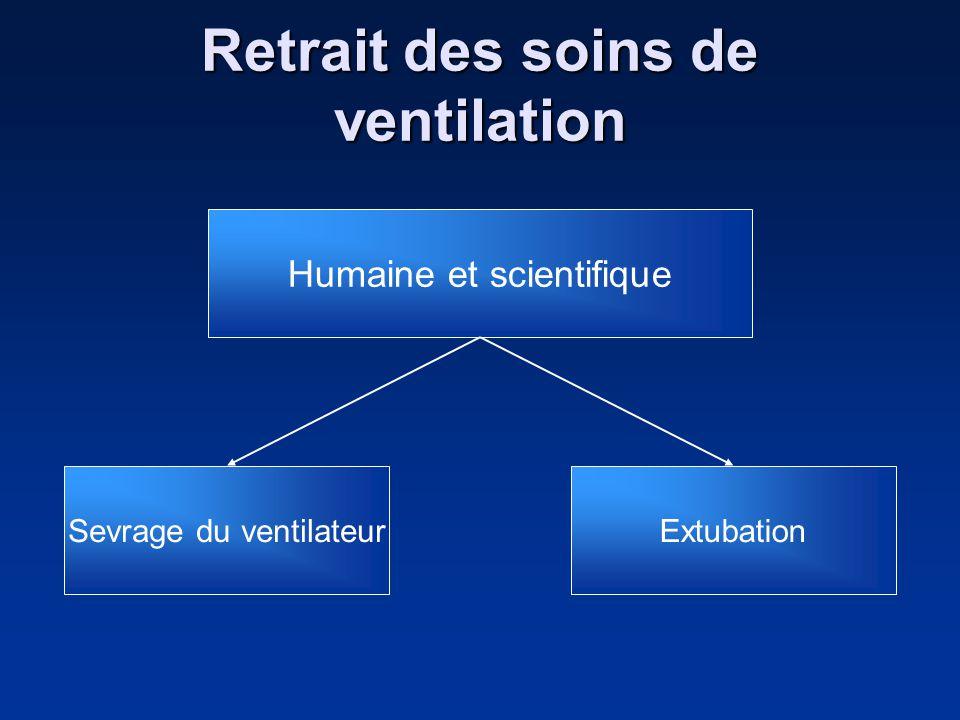 Retrait des soins de ventilation