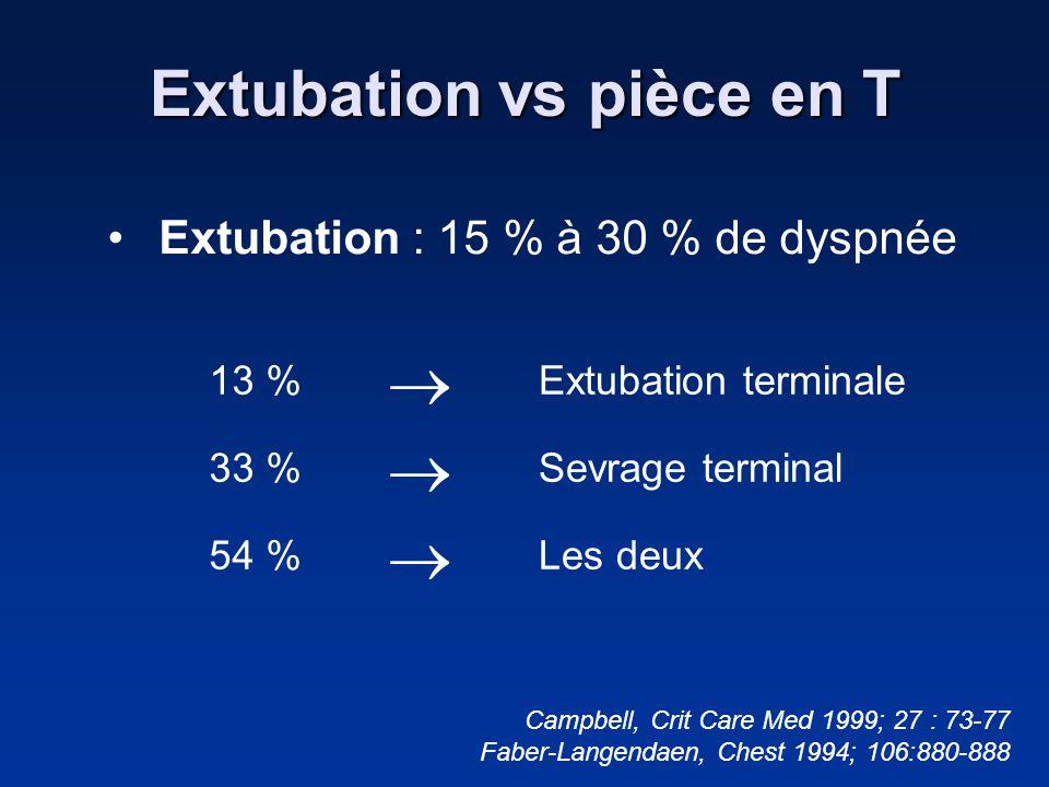 Extubation vs pièce en T
