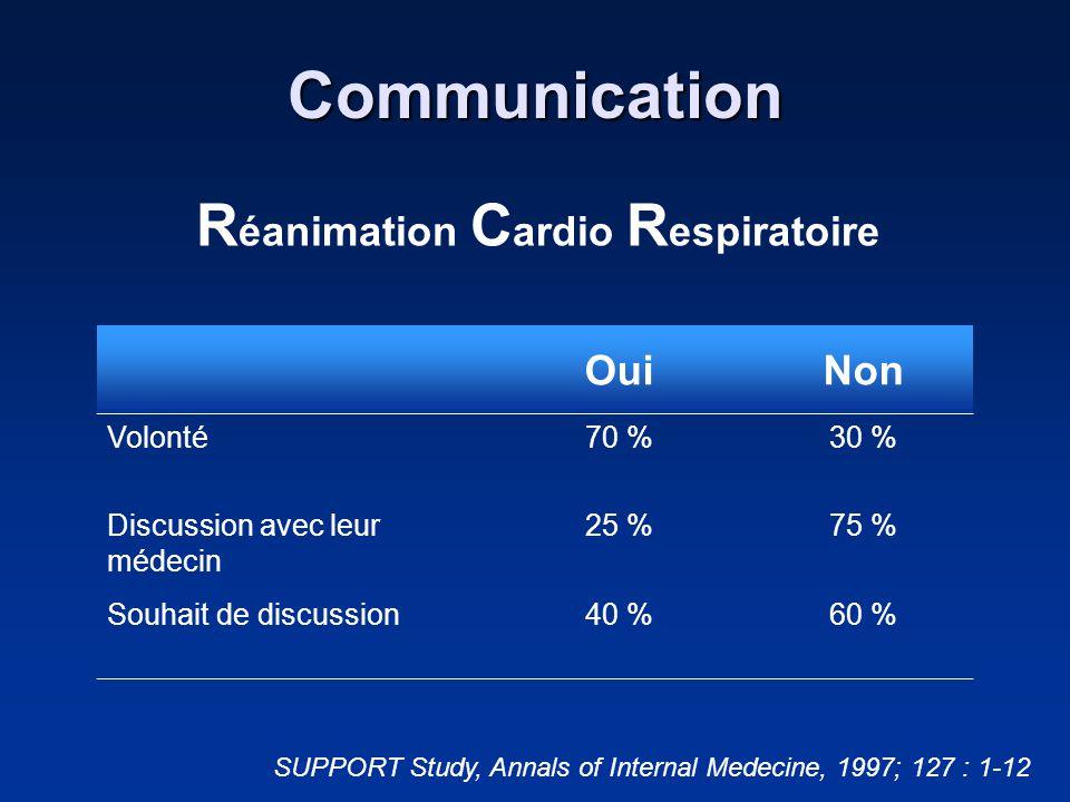 Réanimation Cardio Respiratoire