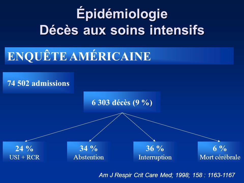 Épidémiologie Décès aux soins intensifs