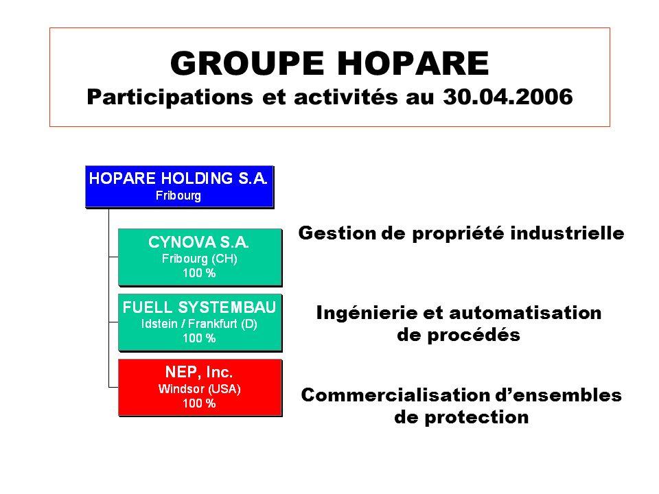 GROUPE HOPARE Participations et activités au 30.04.2006