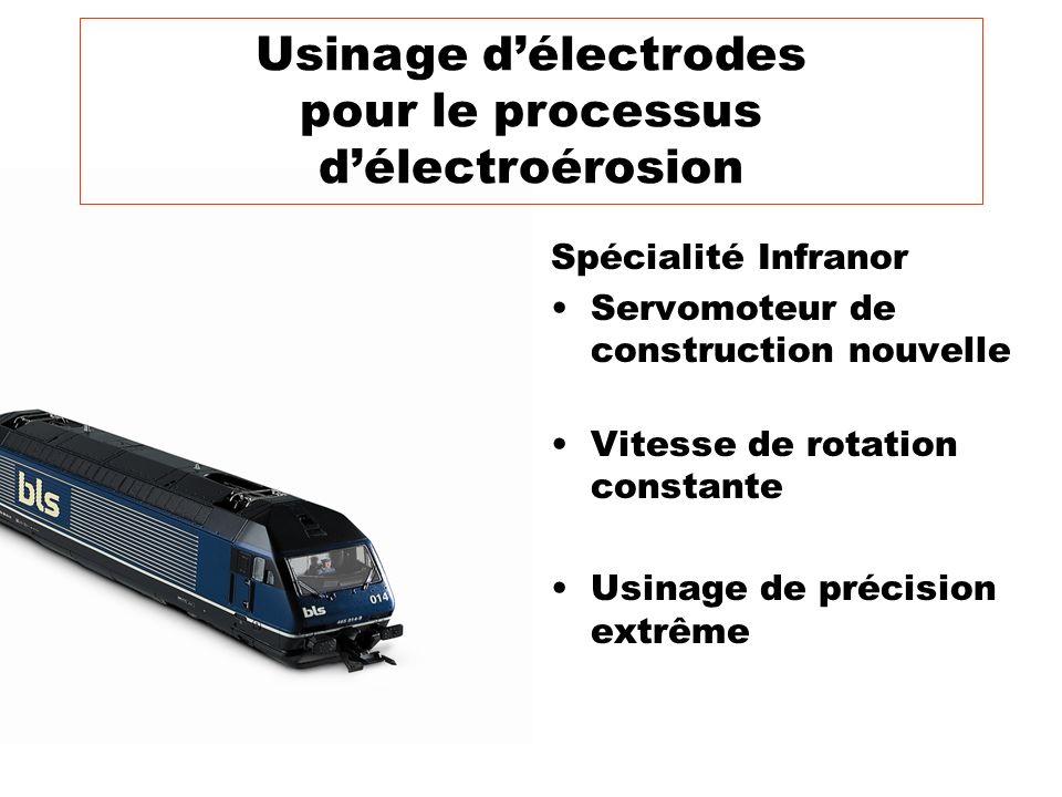 Usinage d'électrodes pour le processus d'électroérosion