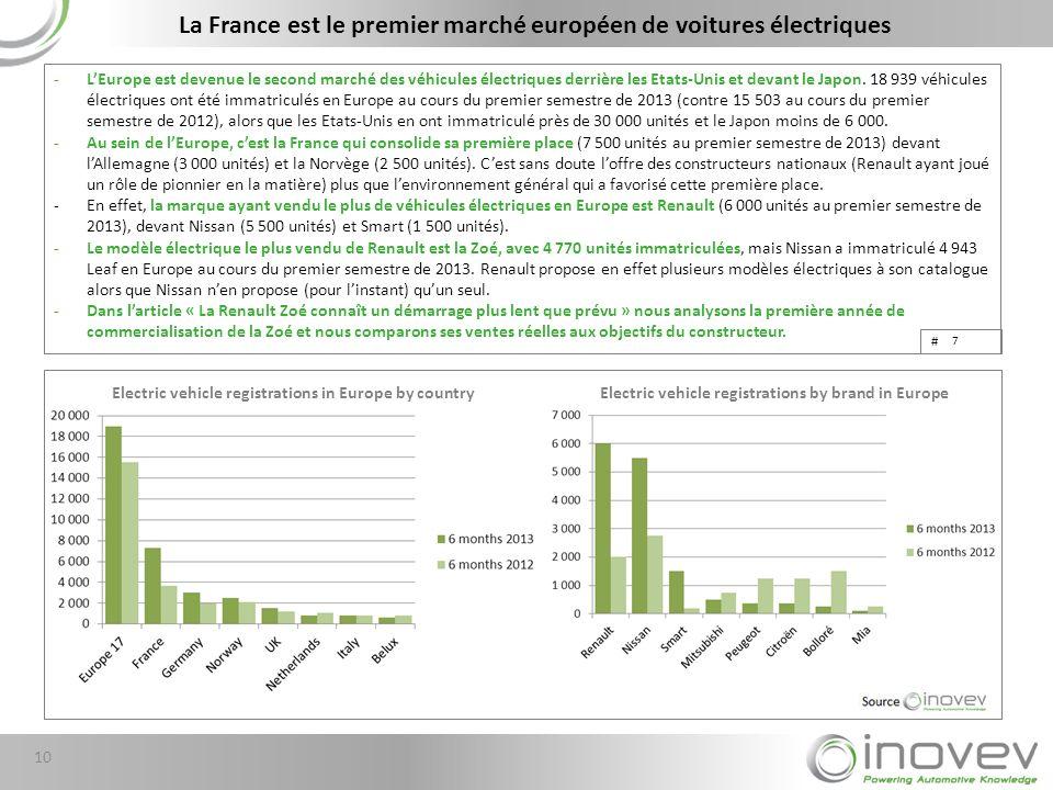 La France est le premier marché européen de voitures électriques