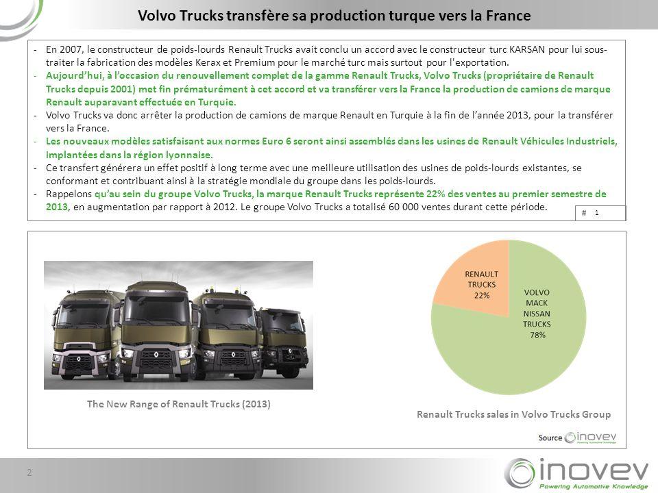 Volvo Trucks transfère sa production turque vers la France
