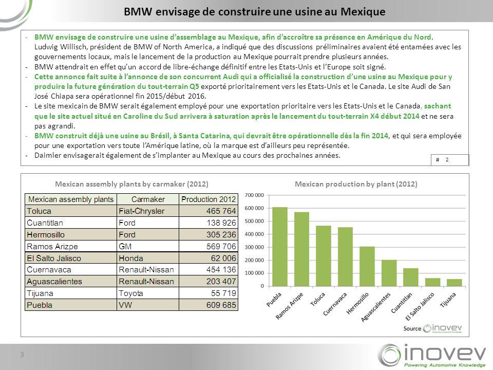 BMW envisage de construire une usine au Mexique
