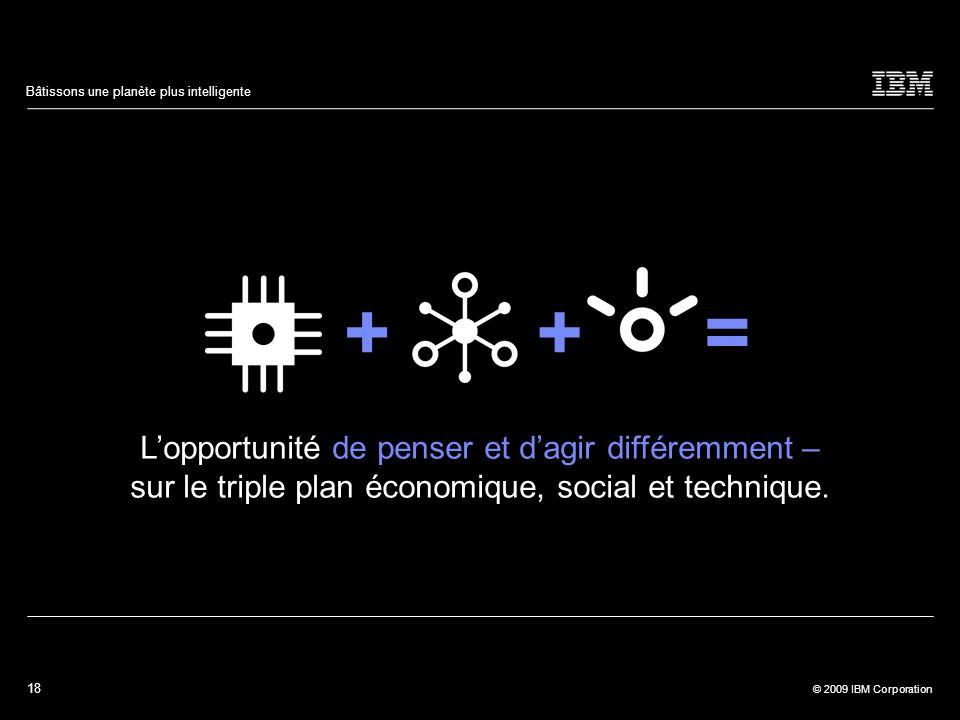 + + = L'opportunité de penser et d'agir différemment –