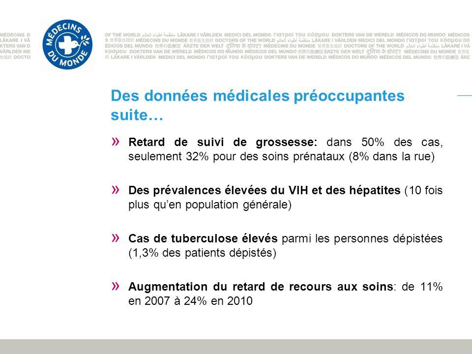 Des données médicales préoccupantes suite…