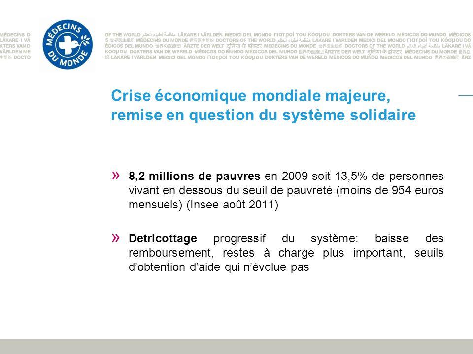 Crise économique mondiale majeure, remise en question du système solidaire