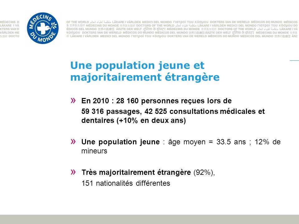 Une population jeune et majoritairement étrangère
