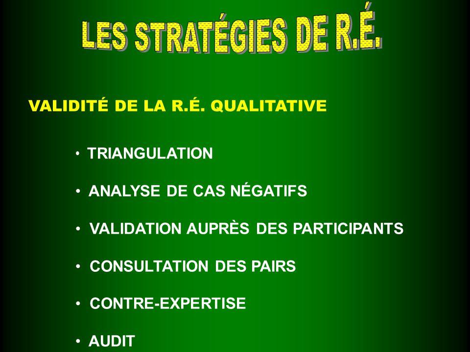 LES STRATÉGIES DE R.É. VALIDITÉ DE LA R.É. QUALITATIVE TRIANGULATION
