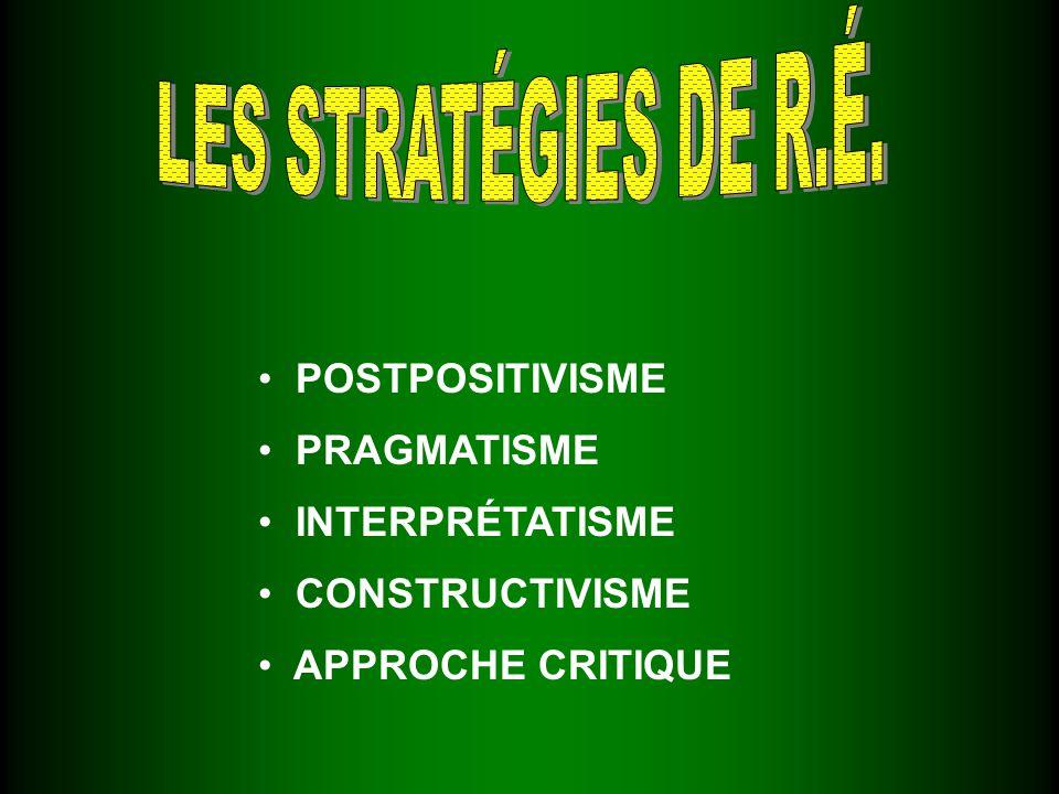 LES STRATÉGIES DE R.É. POSTPOSITIVISME PRAGMATISME INTERPRÉTATISME
