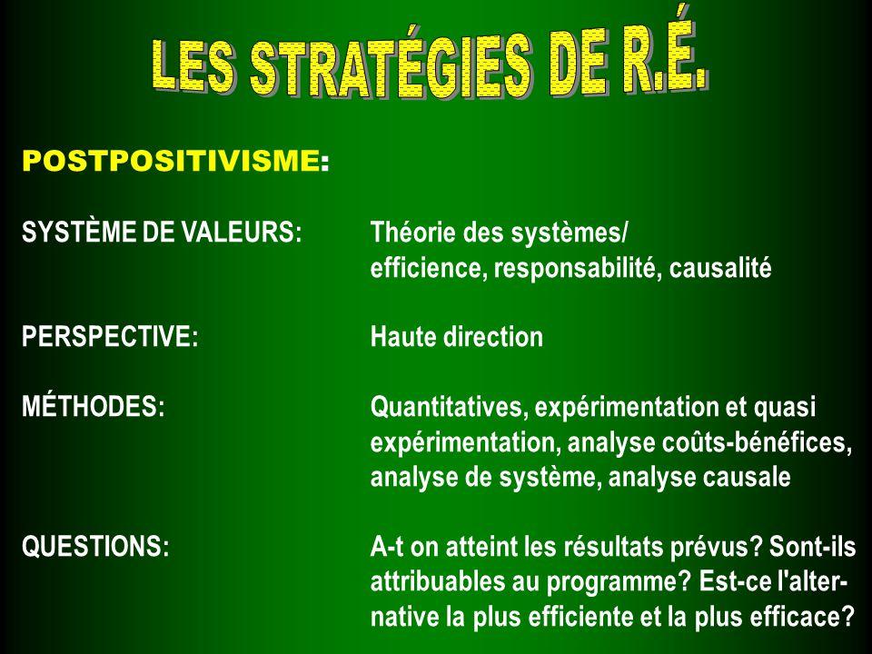 LES STRATÉGIES DE R.É. POSTPOSITIVISME: