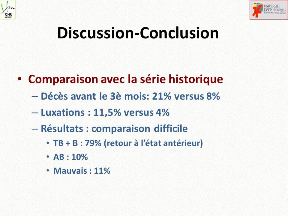 Discussion-Conclusion