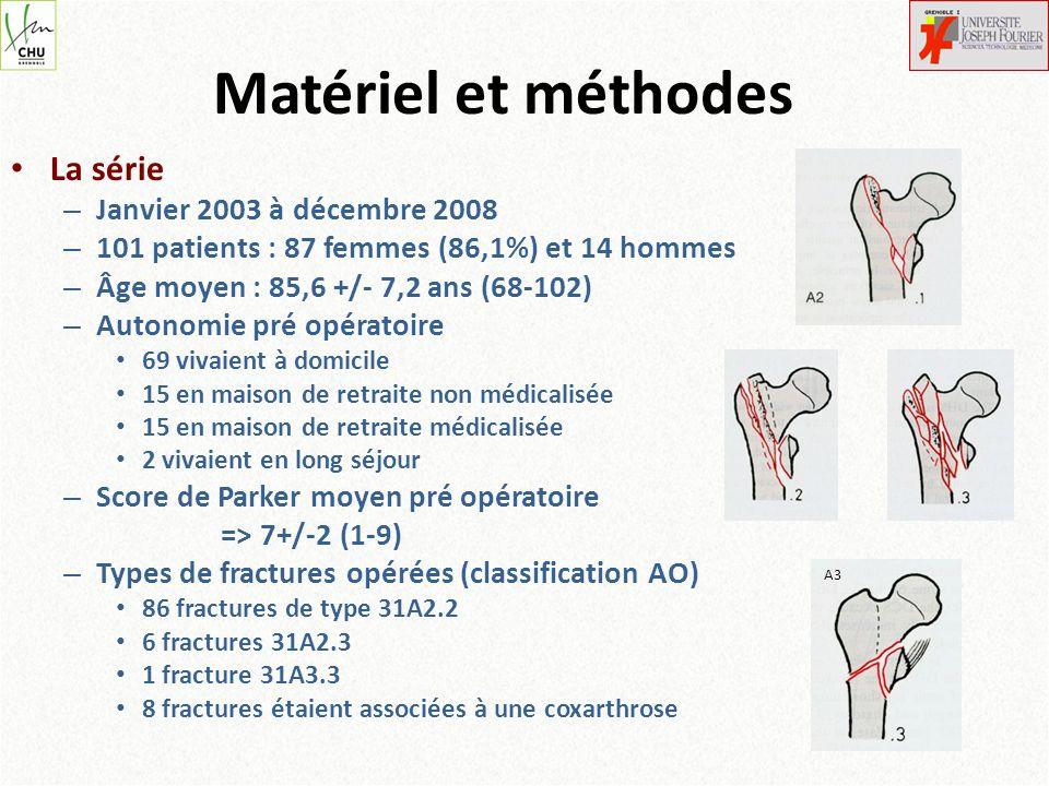 Matériel et méthodes La série Janvier 2003 à décembre 2008