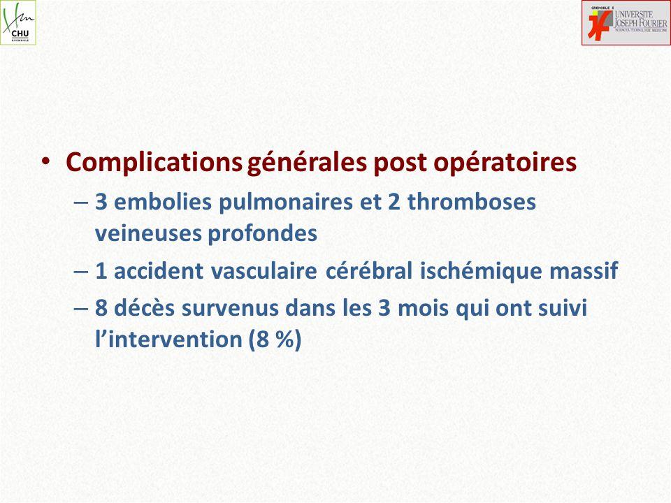 Complications générales post opératoires
