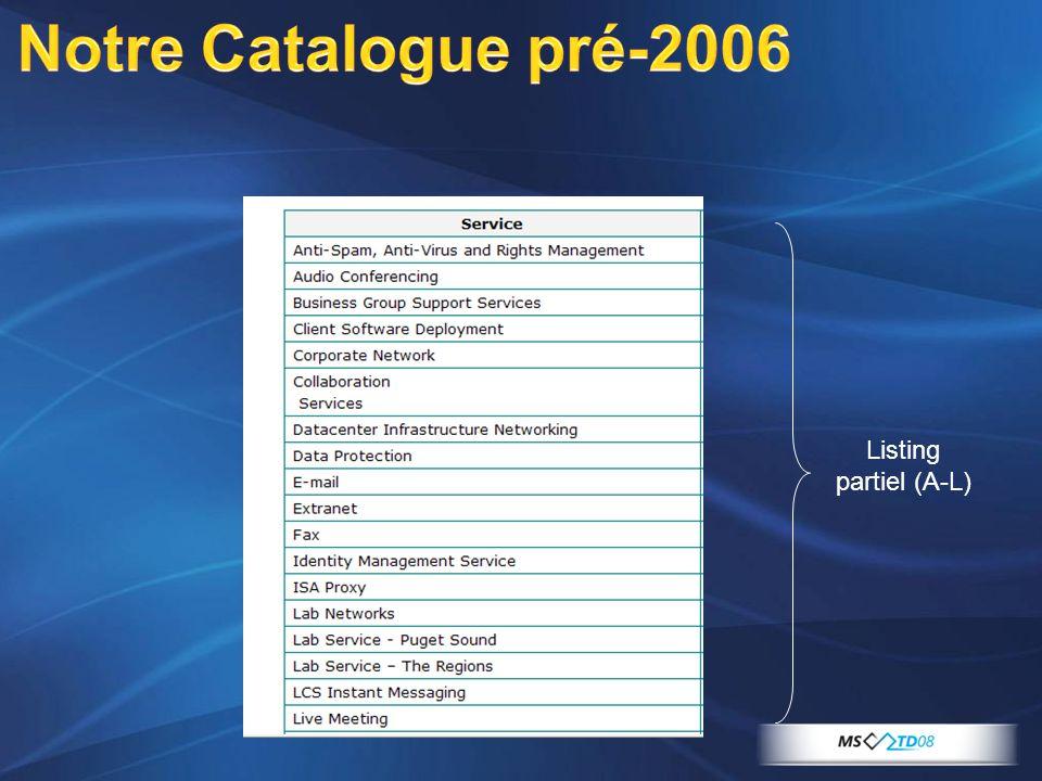 Notre Catalogue pré-2006 Listing partiel (A-L)