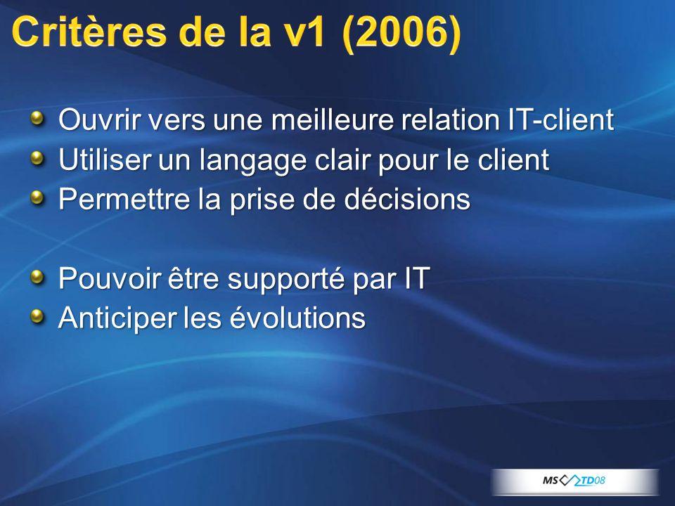 Critères de la v1 (2006) Ouvrir vers une meilleure relation IT-client