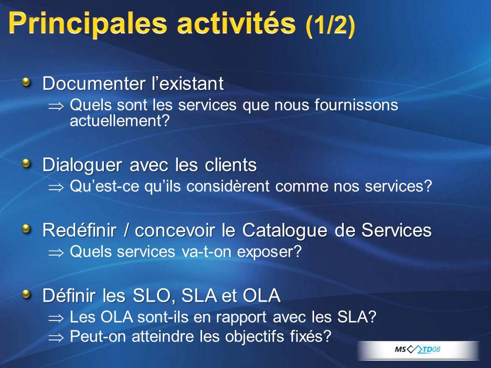 Principales activités (1/2)