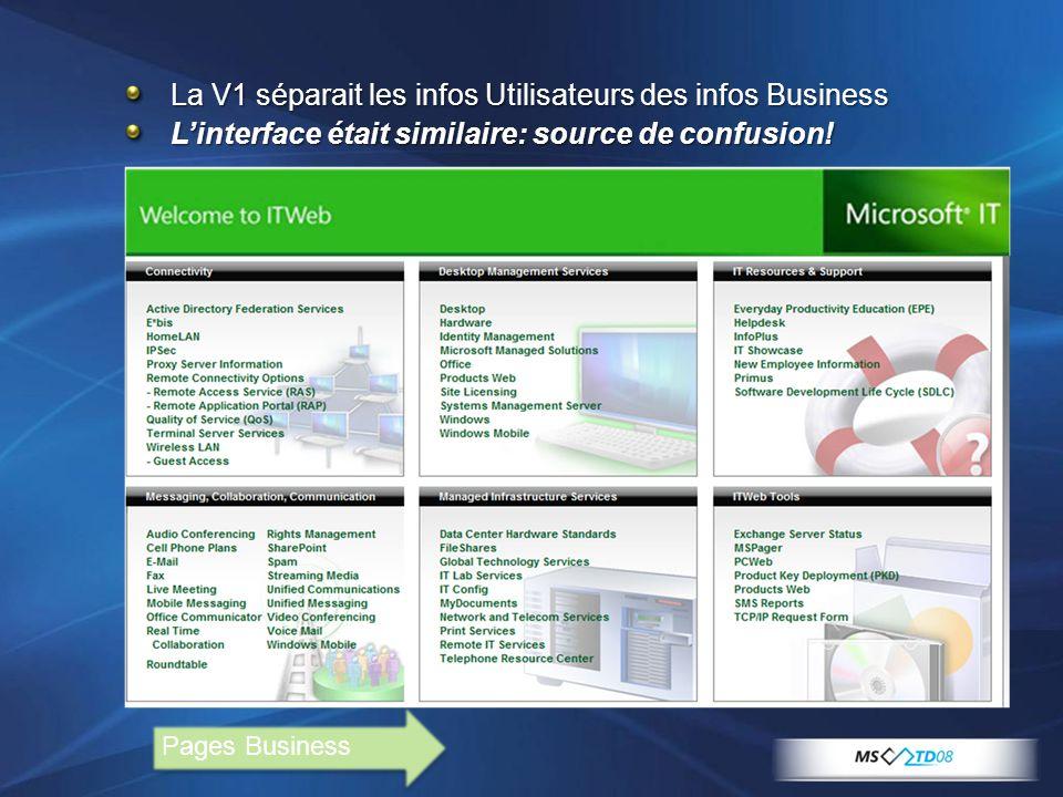 La V1 séparait les infos Utilisateurs des infos Business