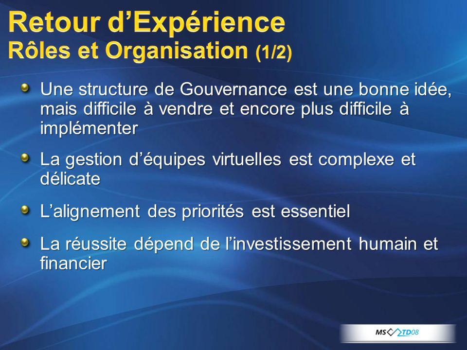 Retour d'Expérience Rôles et Organisation (1/2)