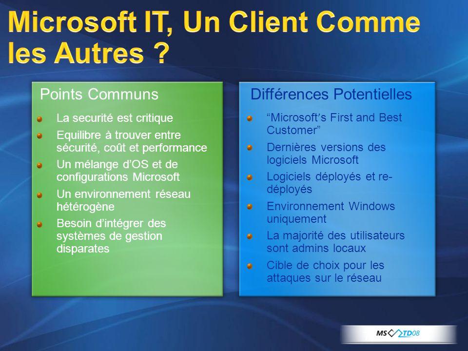 Microsoft IT, Un Client Comme les Autres