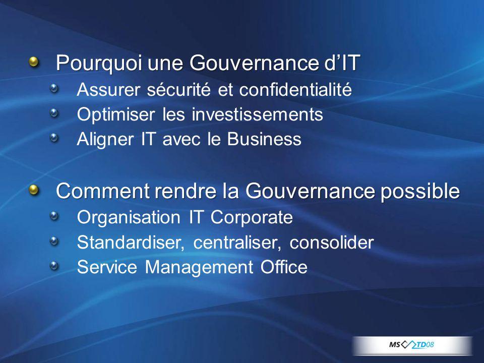 Pourquoi une Gouvernance d'IT