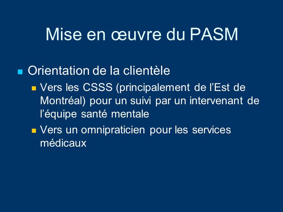 Mise en œuvre du PASM Orientation de la clientèle