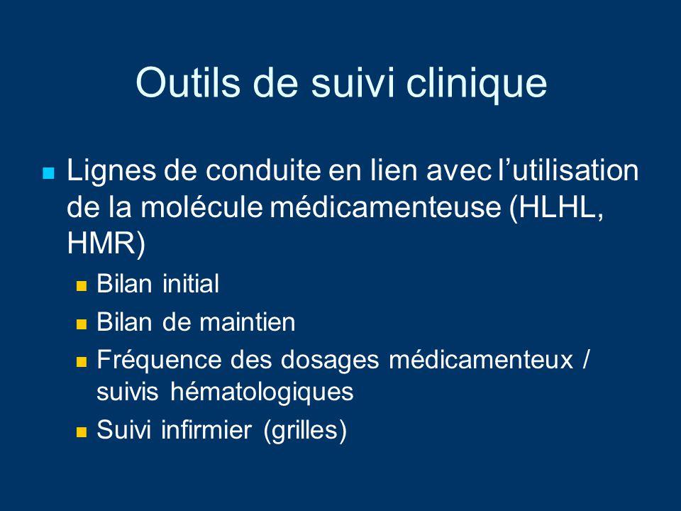 Outils de suivi clinique
