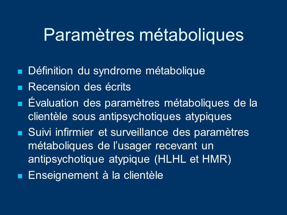 Paramètres métaboliques