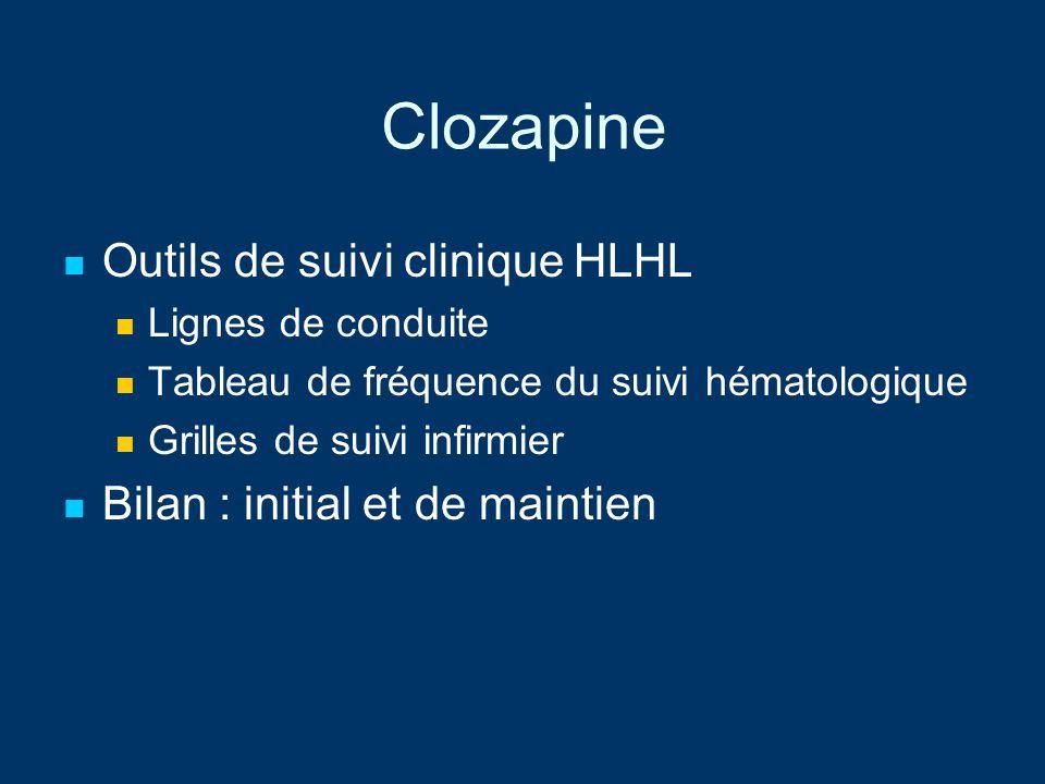Clozapine Outils de suivi clinique HLHL Bilan : initial et de maintien
