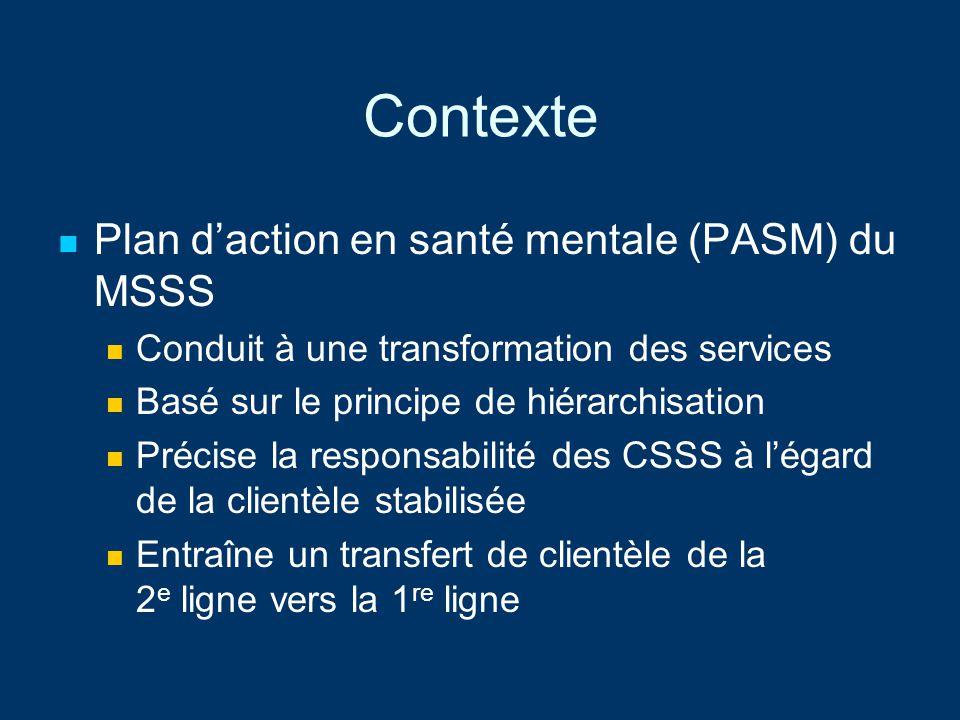 Contexte Plan d'action en santé mentale (PASM) du MSSS