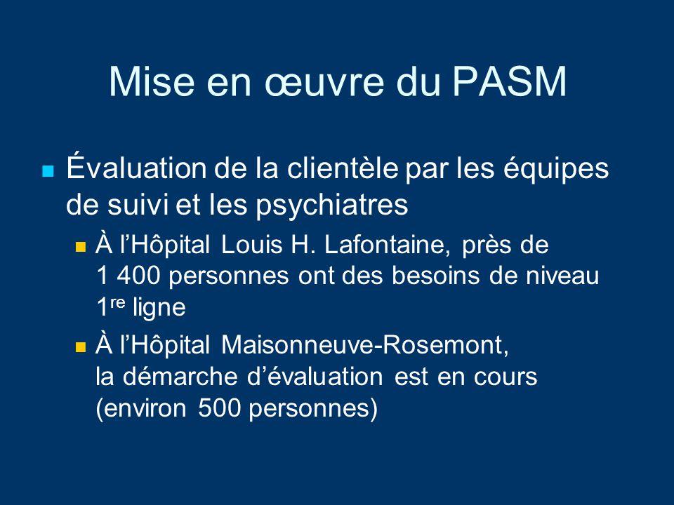 Mise en œuvre du PASM Évaluation de la clientèle par les équipes de suivi et les psychiatres.
