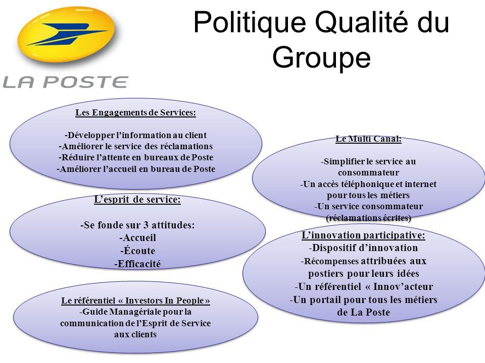 Politique Qualité du Groupe