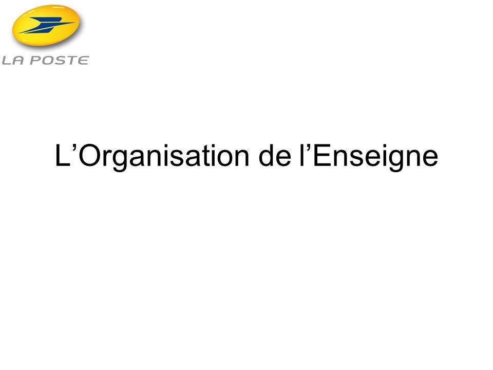 L'Organisation de l'Enseigne