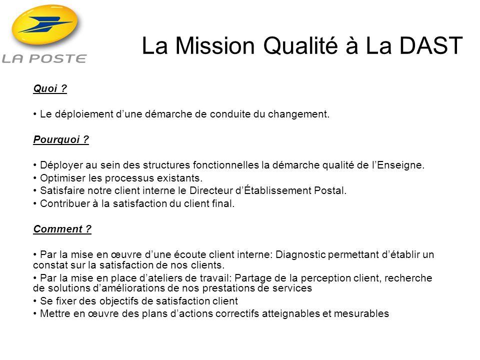 La Mission Qualité à La DAST