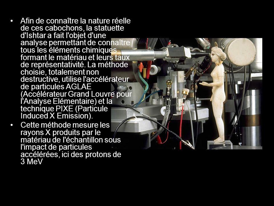 Afin de connaître la nature réelle de ces cabochons, la statuette d Ishtar a fait l objet d une analyse permettant de connaître tous les éléments chimiques formant le matériau et leurs taux de représentativité. La méthode choisie, totalement non destructive, utilise l accélérateur de particules AGLAE (Accélérateur Grand Louvre pour l Analyse Elémentaire) et la technique PIXE (Particule Induced X Emission).