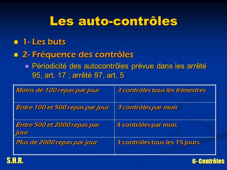 Les auto-contrôles 1- Les buts 2- Fréquence des contrôles