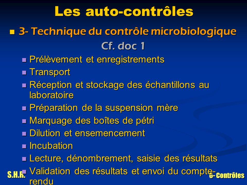 Les auto-contrôles 3- Technique du contrôle microbiologique Cf. doc 1