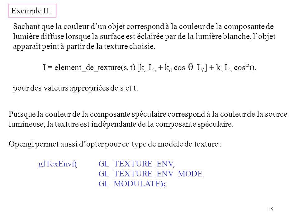 Exemple II : Sachant que la couleur d'un objet correspond à la couleur de la composante de.