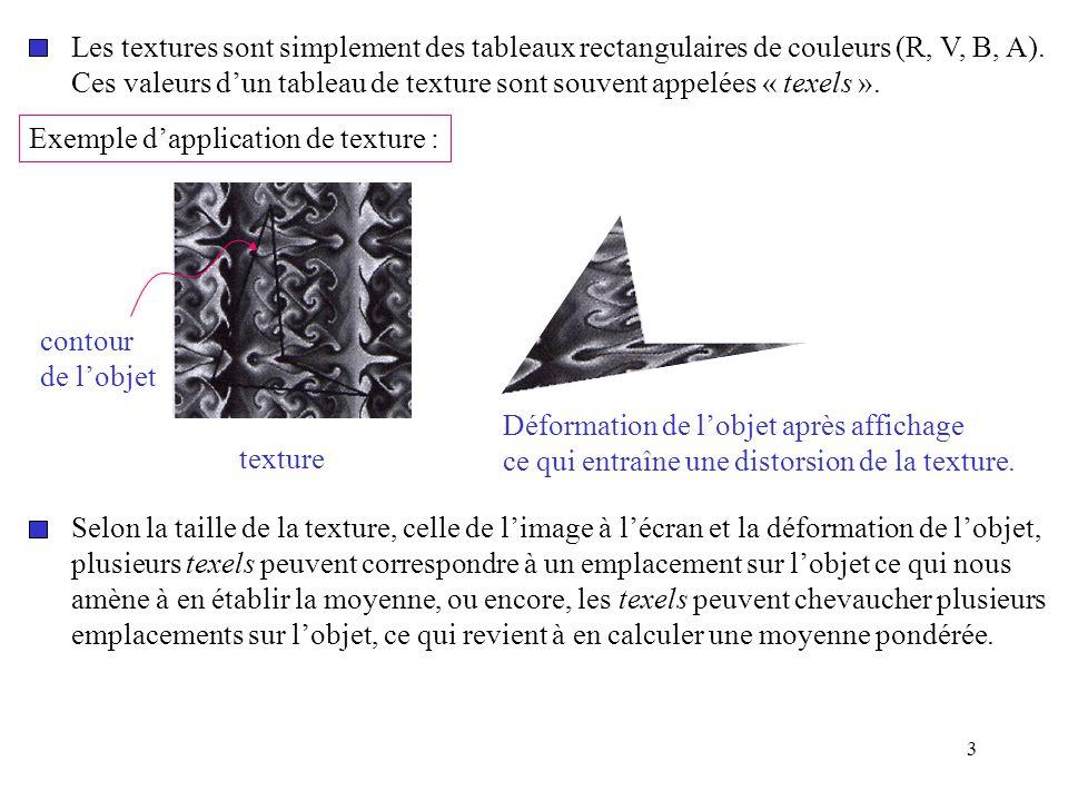 Les textures sont simplement des tableaux rectangulaires de couleurs (R, V, B, A).