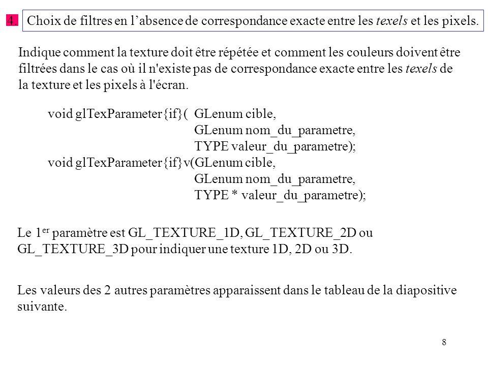 Choix de filtres en l'absence de correspondance exacte entre les texels et les pixels.