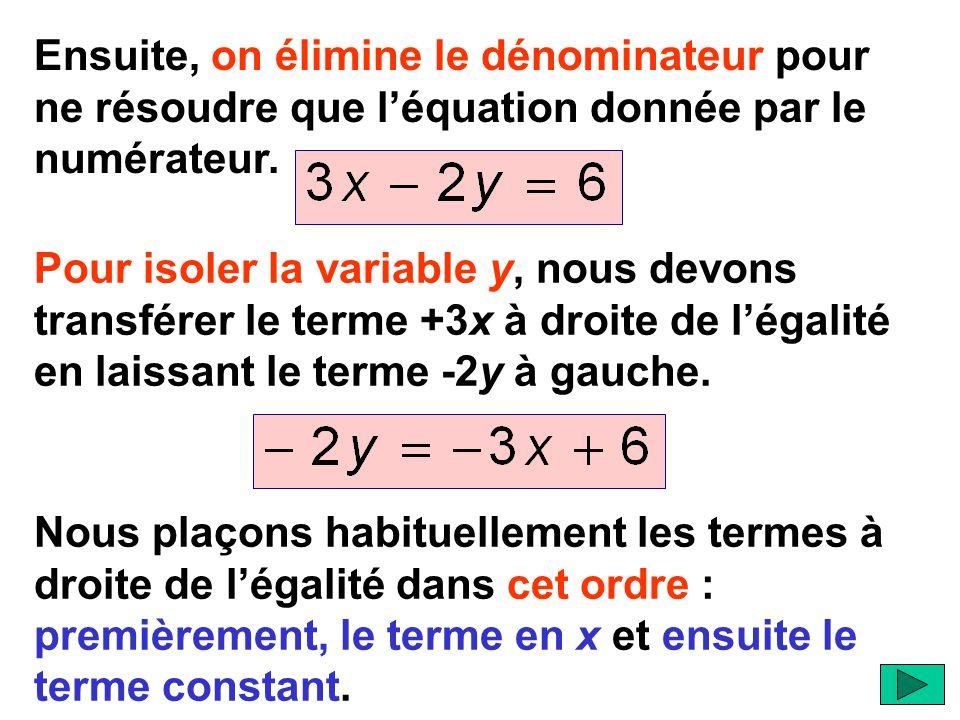 Ensuite, on élimine le dénominateur pour ne résoudre que l'équation donnée par le numérateur.