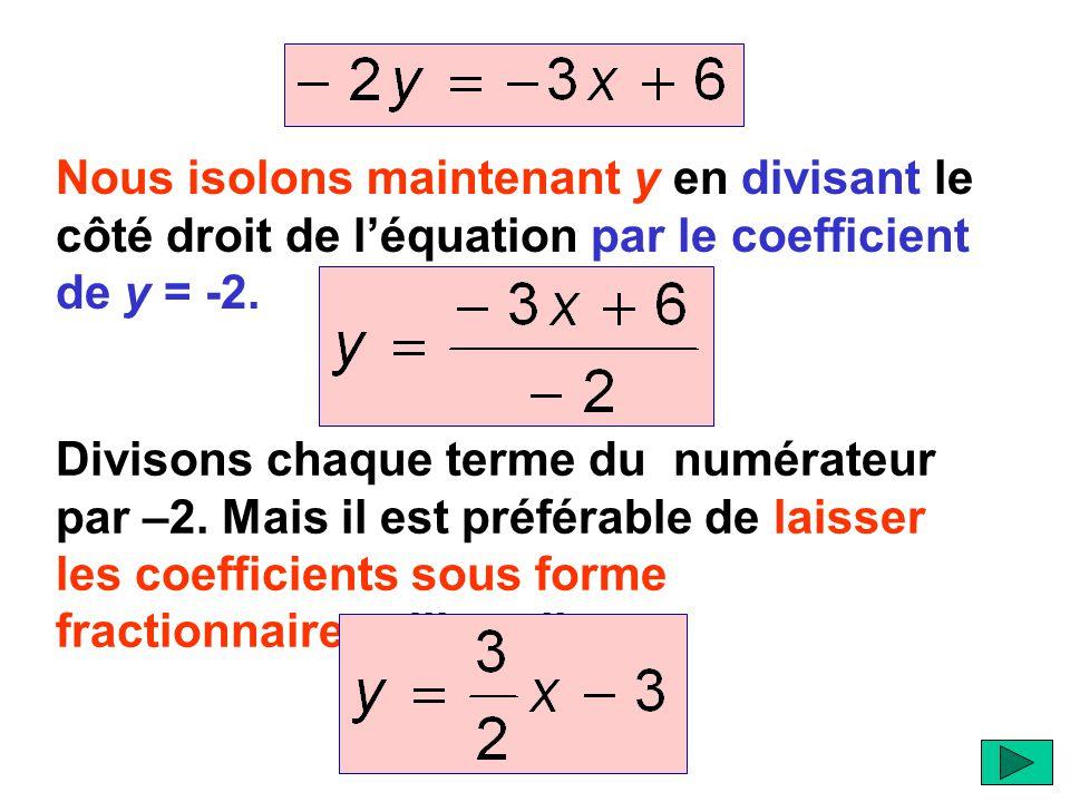 Nous isolons maintenant y en divisant le côté droit de l'équation par le coefficient de y = -2.