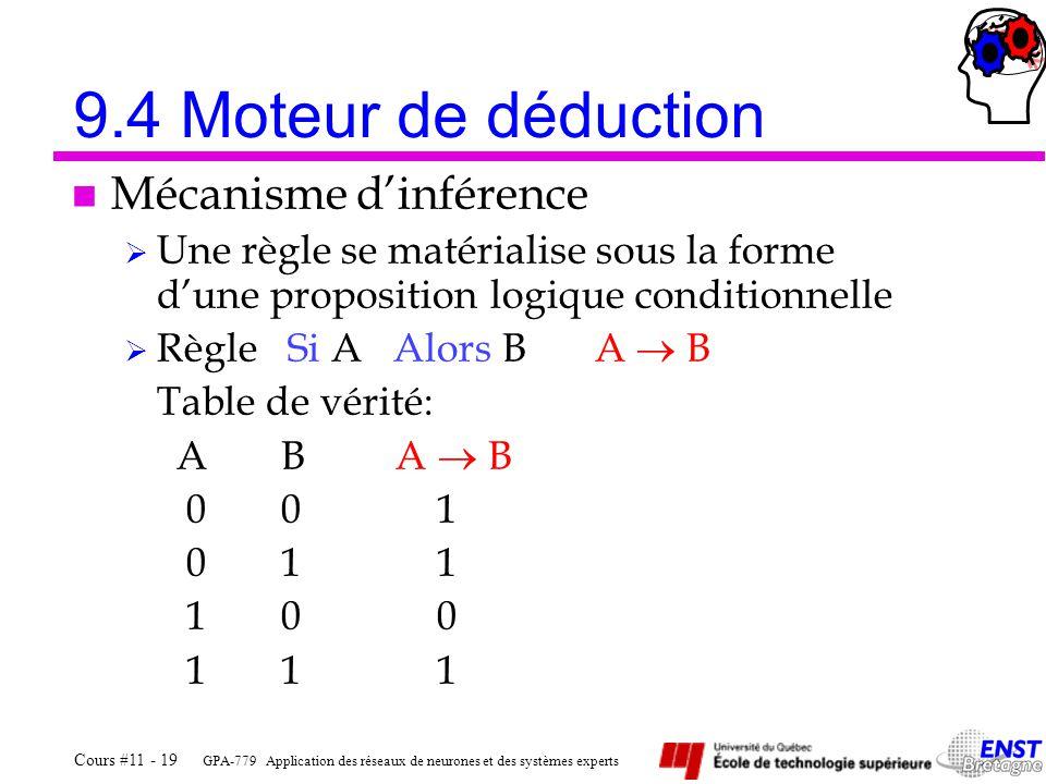 9.4 Moteur de déduction Mécanisme d'inférence